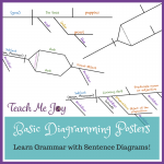 Basic Diagramming Posters2